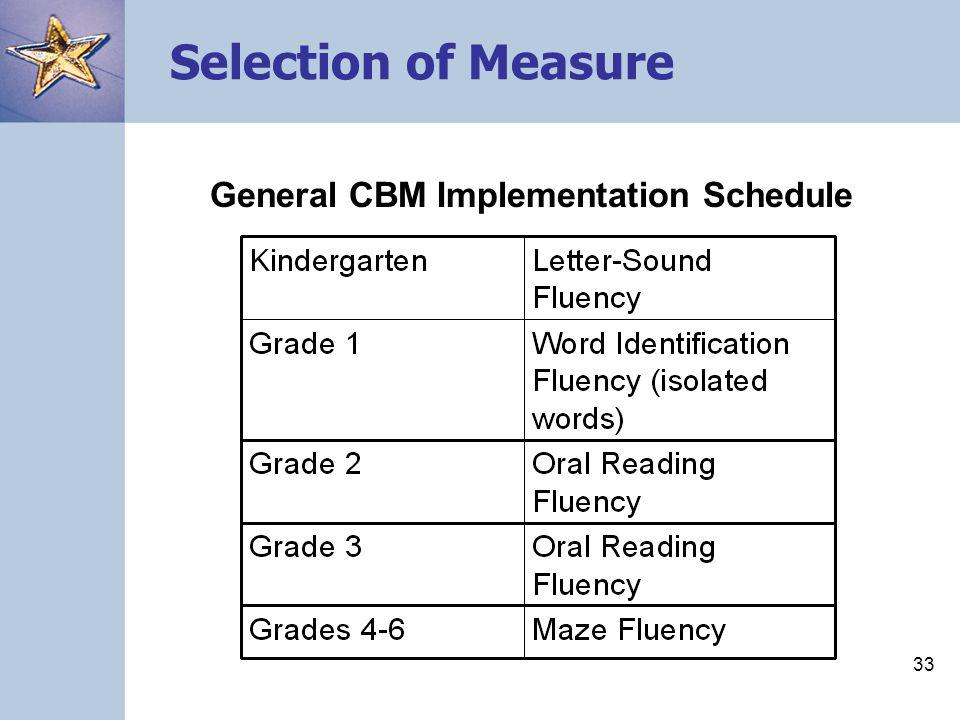 33 Selection of Measure General CBM Implementation Schedule