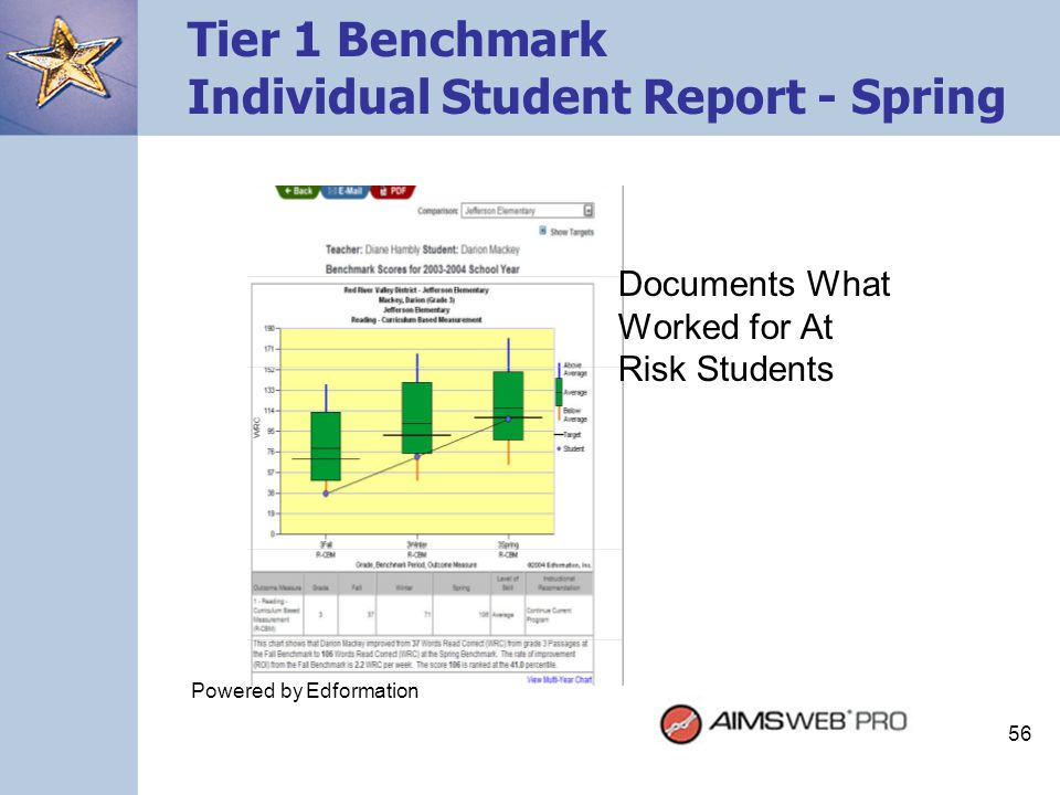 56 Tier 1 Benchmark Individual Student Report - Spring Documents What Worked for At Risk Students Powered by Edformation