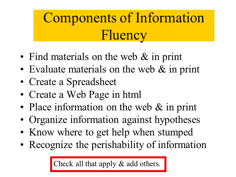 Components of Information Fluency Find materials on the web & in print Evaluate materials on the web & in print Create a Spreadsheet Create a Web Page in html Place information on the web & in print Organize information against hypotheses Know where to get help when stumped Recognize the perishability of information Check all that apply & add others.