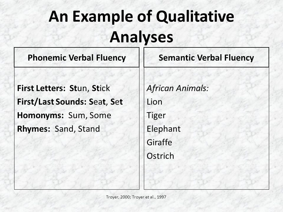 An Example of Qualitative Analyses Phonemic Verbal Fluency First Letters: Stun, Stick First/Last Sounds: Seat, Set Homonyms: Sum, Some Rhymes: Sand, S