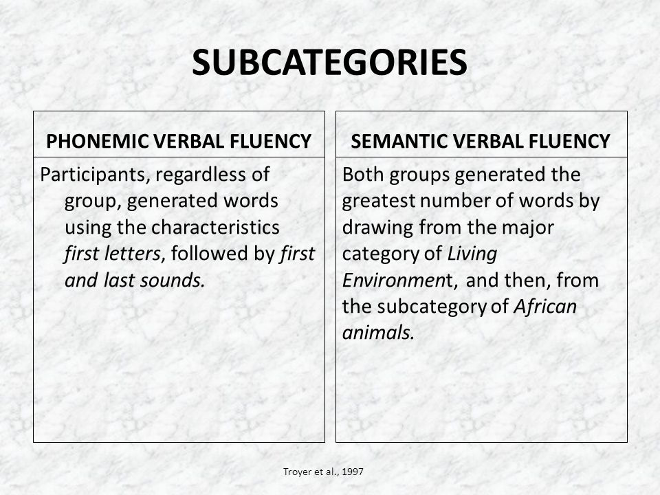 SUBCATEGORIES PHONEMIC VERBAL FLUENCY Participants, regardless of group, generated words using the characteristics first letters, followed by first an
