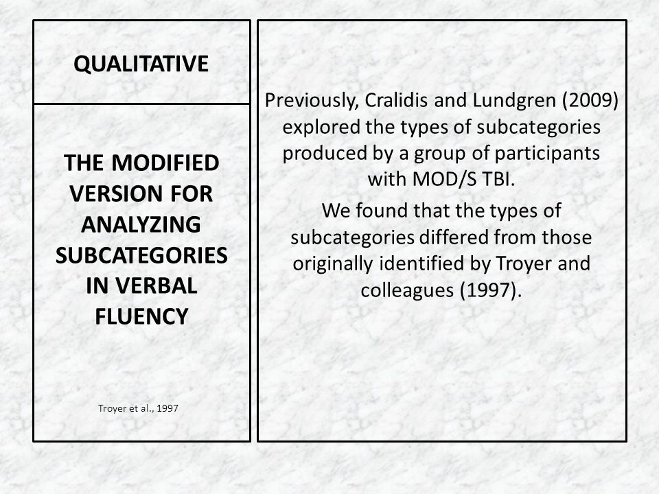 QUALITATIVE Previously, Cralidis and Lundgren (2009) explored the types of subcategories produced by a group of participants with MOD/S TBI. We found