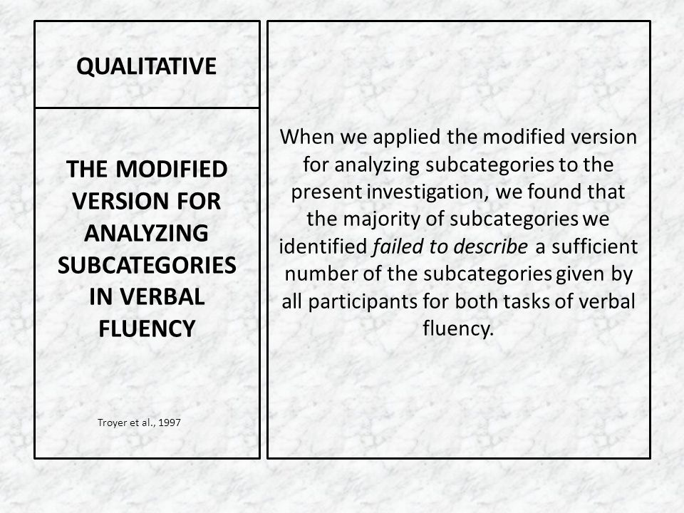 QUALITATIVE When we applied the modified version for analyzing subcategories to the present investigation, we found that the majority of subcategories
