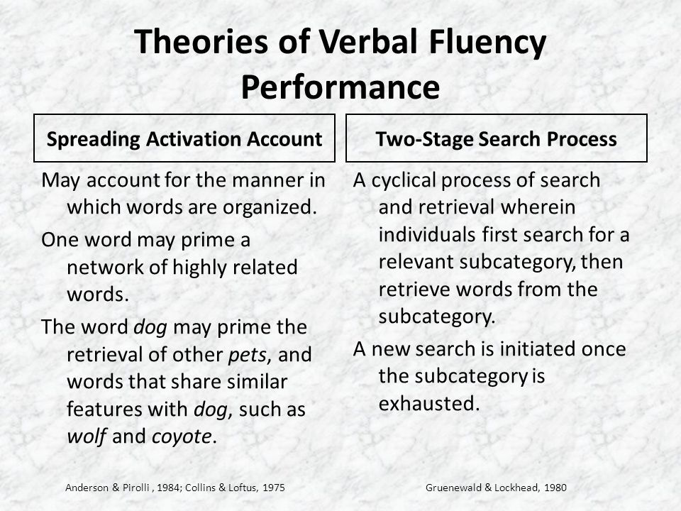 Theories of Verbal Fluency Performance Spreading Activation Account May account for the manner in which words are organized. One word may prime a netw