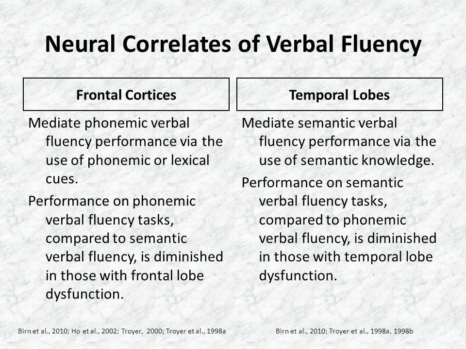 Test Measures Verbal Fluency Subtest from the Delis-Kaplan Executive Function System (D-KEFS: Delis et al., 2001) to assess phonemic and semantic verbal fluency.