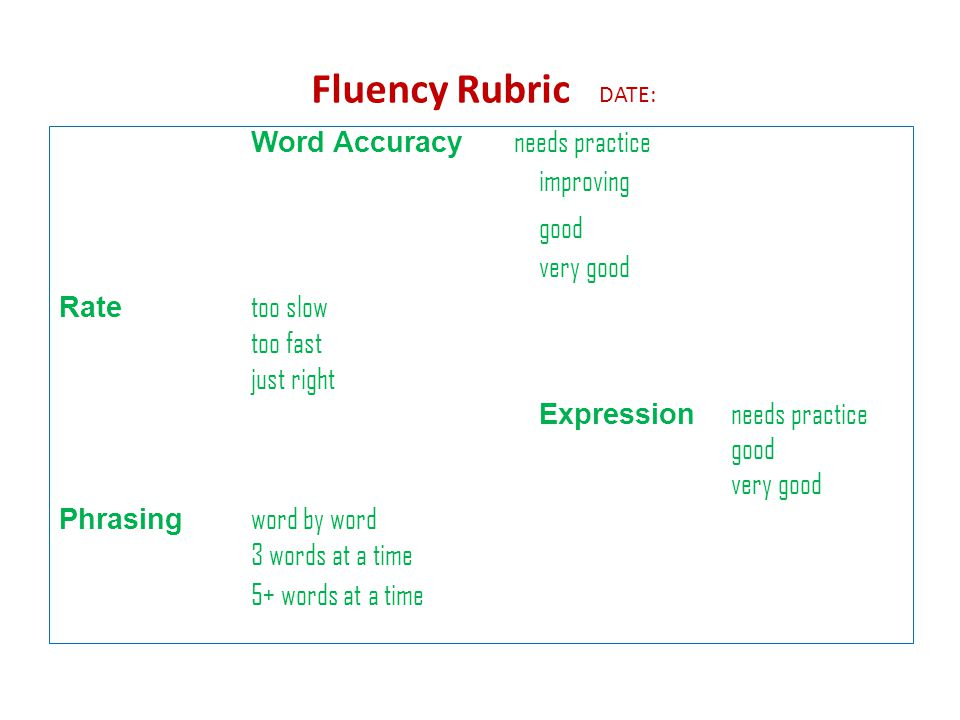 Word Accuracy needs practice improving good very good Rate too slow too fast just right Expression needs practice good very good Phrasing word by word