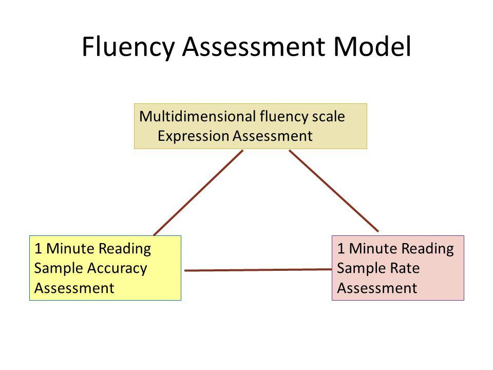Fluency Assessment Model Multidimensional fluency scale Expression Assessment 1 Minute Reading Sample Accuracy Assessment 1 Minute Reading Sample Rate