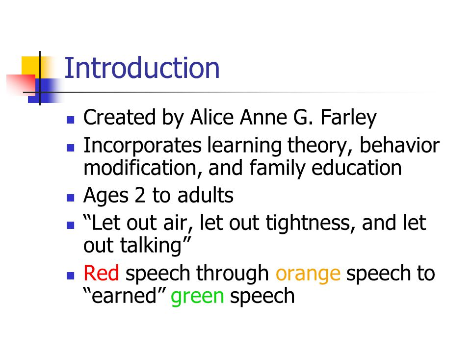 Introduction Created by Alice Anne G.