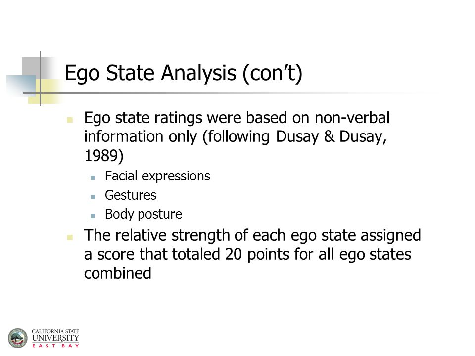 Ego State Analysis (con't) Ego state ratings were based on non-verbal information only (following Dusay & Dusay, 1989) Facial expressions Gestures Body posture The relative strength of each ego state assigned a score that totaled 20 points for all ego states combined