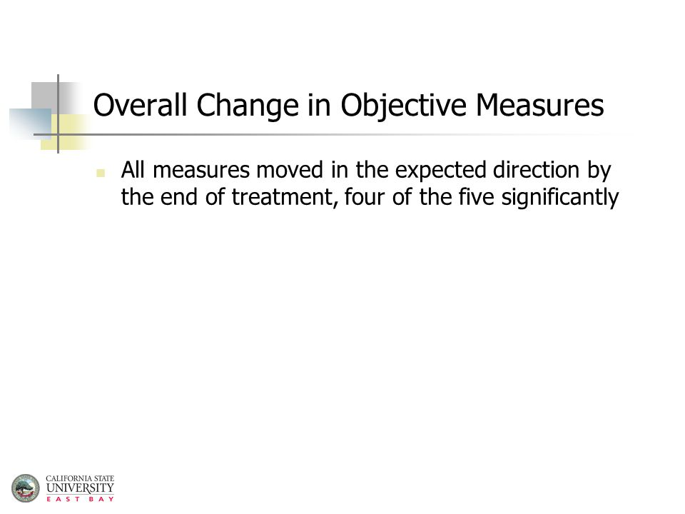 Overall Change in Objective Measures All measures moved in the expected direction by the end of treatment, four of the five significantly