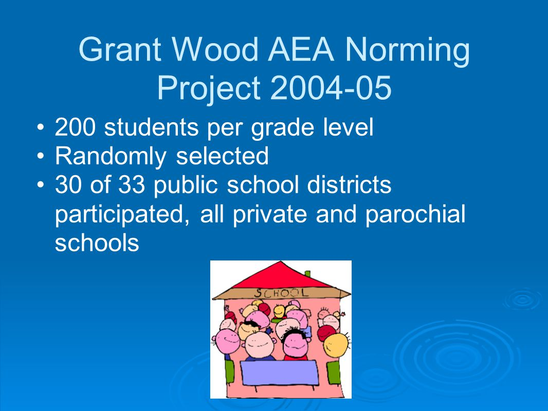 Grant Wood AEA Norming Project 2004-05 200 students per grade level Randomly selected 30 of 33 public school districts participated, all private and p
