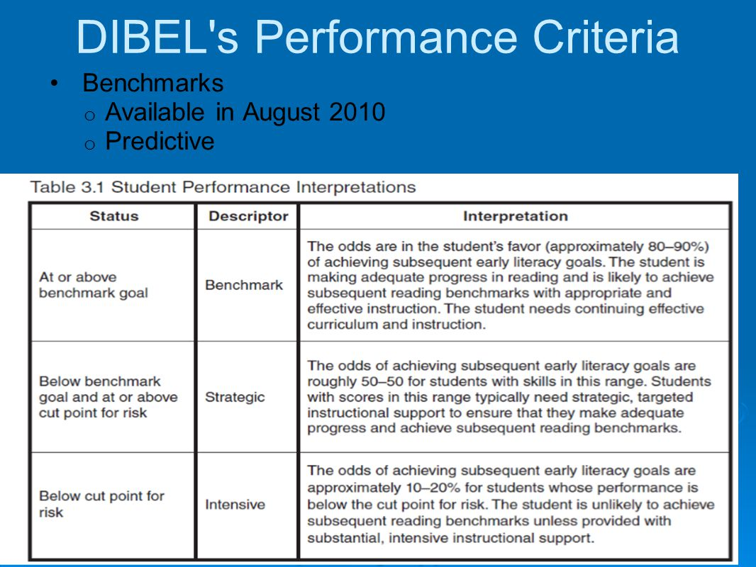 DIBEL's Performance Criteria Benchmarks o Available in August 2010 o Predictive