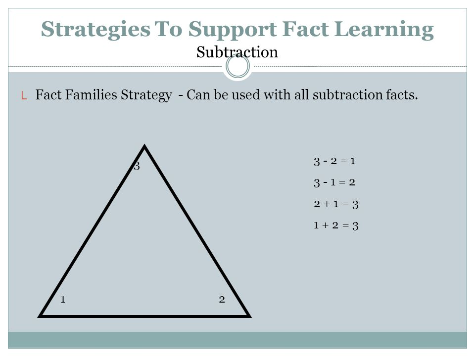 Strategies To Support Fact Learning L Fact Families Strategy - Can be used with all subtraction facts. Subtraction 3 12 3 - 2 = 1 3 - 1 = 2 2 + 1 = 3