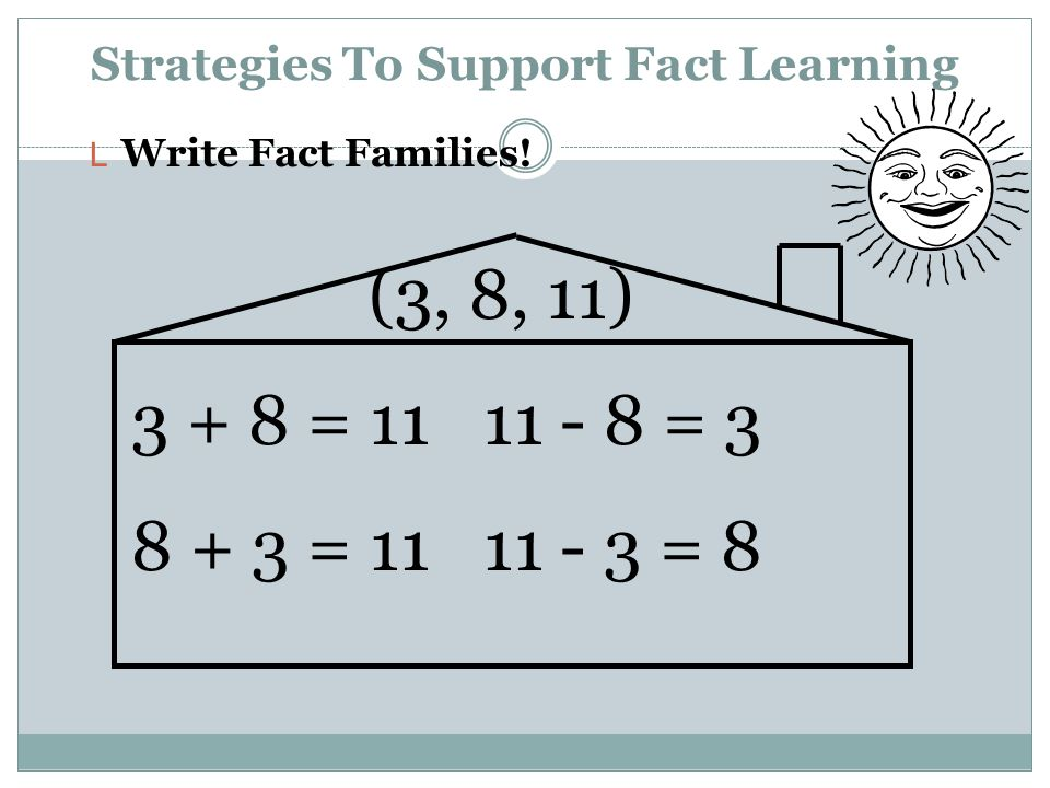 Strategies To Support Fact Learning L Write Fact Families! (3, 8, 11) 3 + 8 = 1111 - 8 = 3 8 + 3 = 1111 - 3 = 8