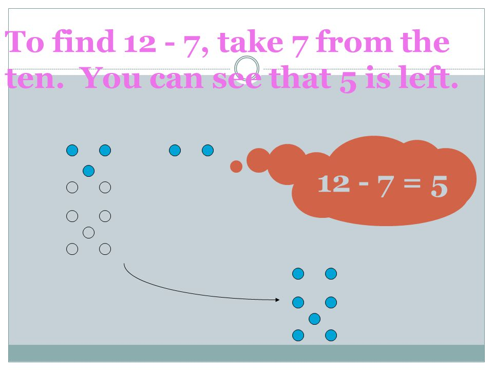 To find 12 - 7, take 7 from the ten. You can see that 5 is left. 12 - 7 = 5