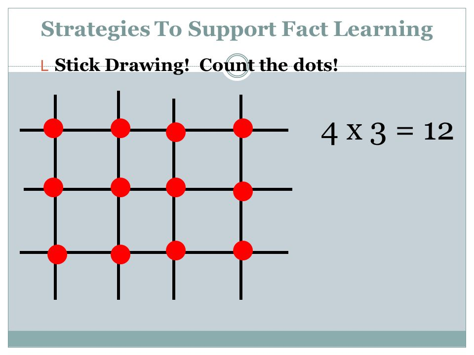 Strategies To Support Fact Learning L Stick Drawing! Count the dots! 4 x 3 = 12