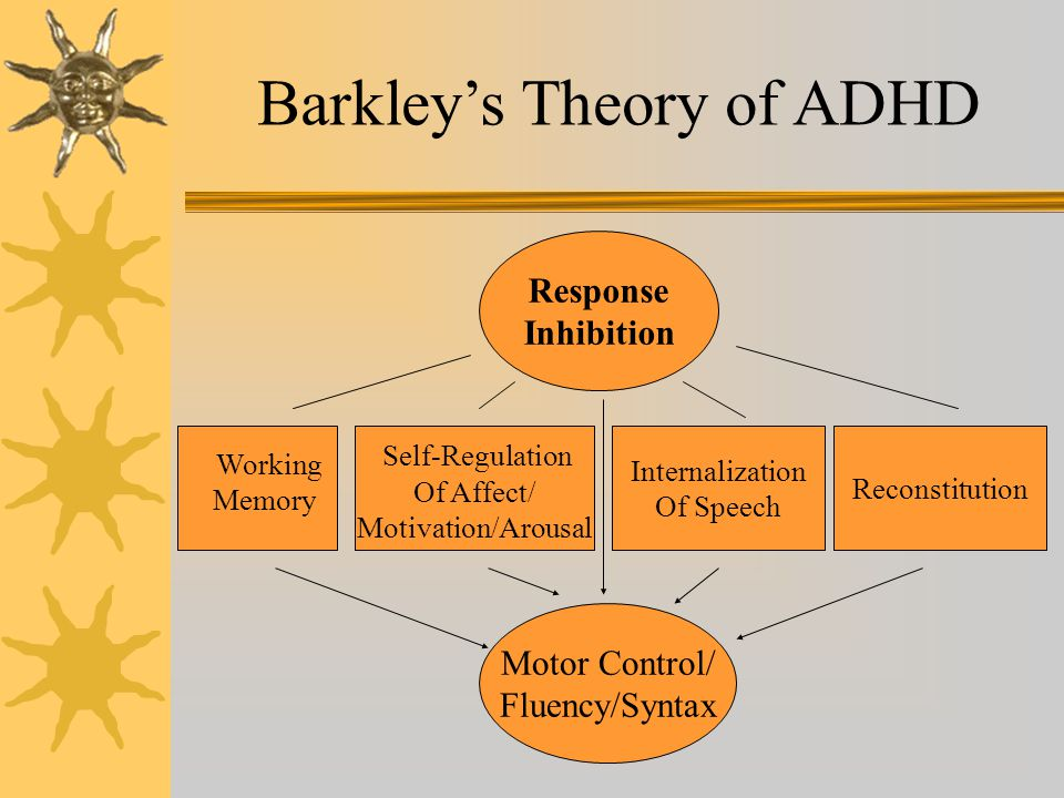 Evidence for Poor Interference Control  Stroop Color-Word Test –Subjects with ADHD (and their siblings) perform poorly when responding to the color of words rather than reading the words (Barkley, 1997) –Differences are also found when comorbid conditions are controlled for –Neuroimaging studies have shown that the right prefrontal region is involved in the performance of this task