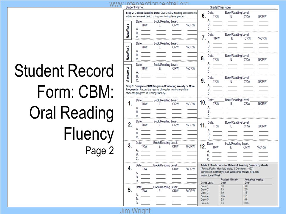 www.interventioncentral.org Jim Wright Student Record Form: CBM: Oral Reading Fluency Page 2