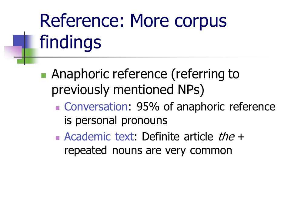 Reference: More corpus findings Anaphoric reference (referring to previously mentioned NPs) Conversation: 95% of anaphoric reference is personal pronouns Academic text: Definite article the + repeated nouns are very common
