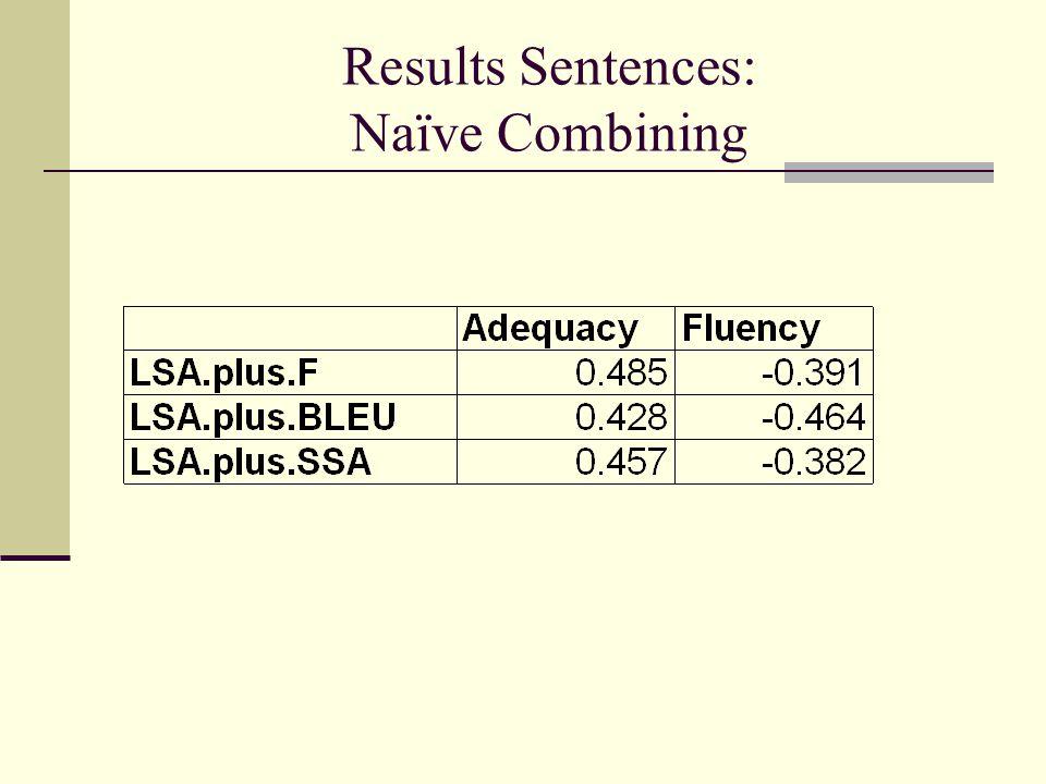 Results Sentences: Naïve Combining