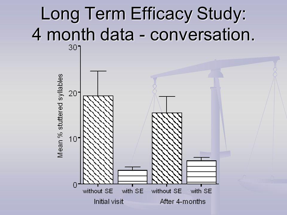 Long Term Efficacy Study: 4 month data - conversation.