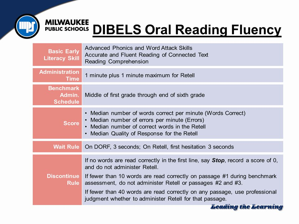 DIBELS Oral Reading Fluency