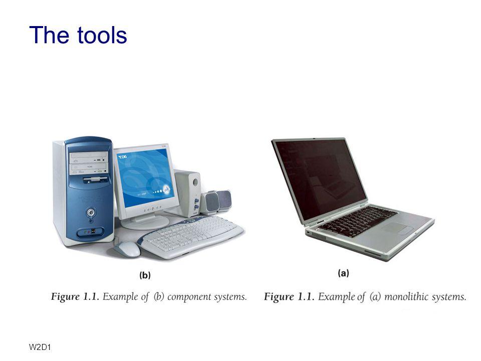 W2D1 The tools