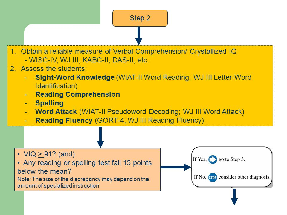 1.Obtain a reliable measure of Verbal Comprehension/ Crystallized IQ - WISC-IV, WJ III, KABC-II, DAS-II, etc.