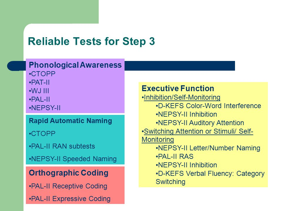 Reliable Tests for Step 3 Phonological Awareness CTOPP PAT-II WJ III PAL-II NEPSY-II Orthographic Coding PAL-II Receptive Coding PAL-II Expressive Coding Rapid Automatic Naming CTOPP PAL-II RAN subtests NEPSY-II Speeded Naming Executive Function Inhibition/Self-Monitoring D-KEFS Color-Word Interference NEPSY-II Inhibition NEPSY-II Auditory Attention Switching Attention or Stimuli/ Self- Monitoring NEPSY-II Letter/Number Naming PAL-II RAS NEPSY-II Inhibition D-KEFS Verbal Fluency: Category Switching