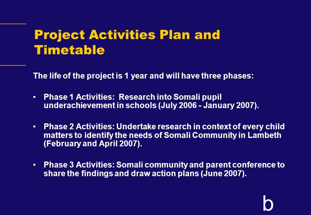b Improvement Rate of Main Ethnic Group in GCSE Lambeth Main Ethnic Group 20052006% Change African inc.