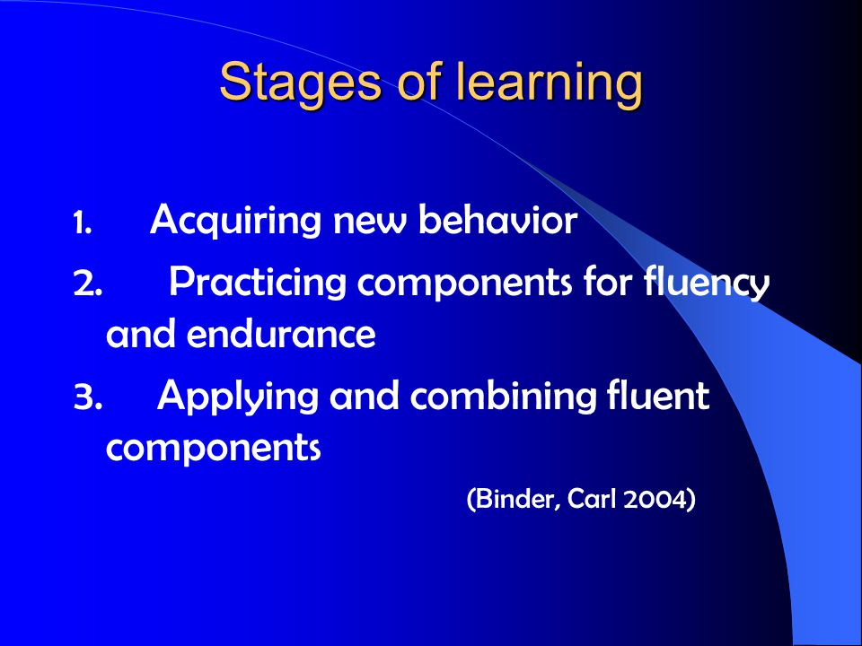 Stages of learning 1. Acquiring new behavior 2. Practicing components for fluency and endurance 3.