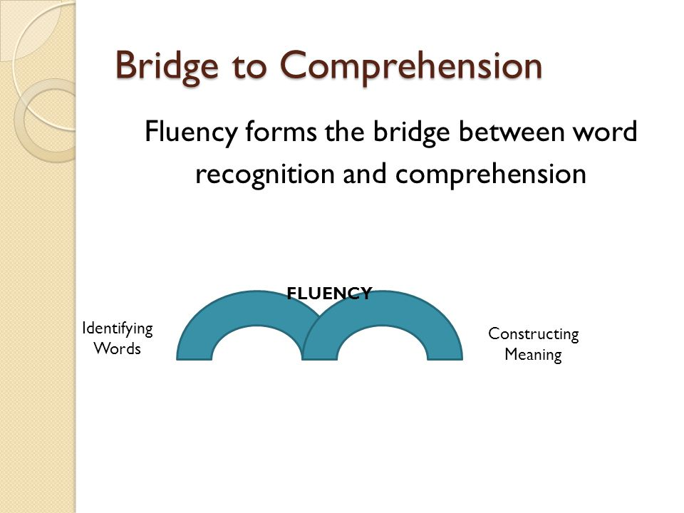 Bridge to Comprehension Fluency forms the bridge between word recognition and comprehension Identifying Words Constructing Meaning FLUENCY
