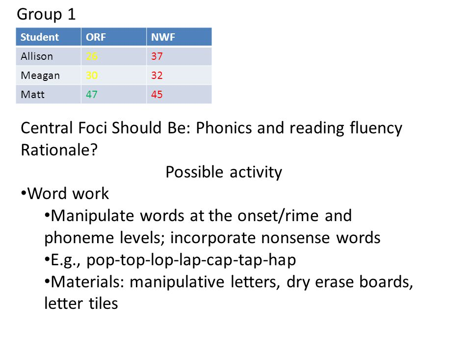 StudentORFNWF Allison2637 Meagan3032 Matt4745 Group 1 Central Foci Should Be: Phonics and reading fluency Rationale.