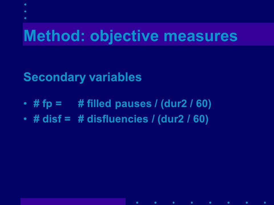 Method: objective measures Secondary variables # fp = # filled pauses / (dur2 / 60) # disf =# disfluencies / (dur2 / 60)