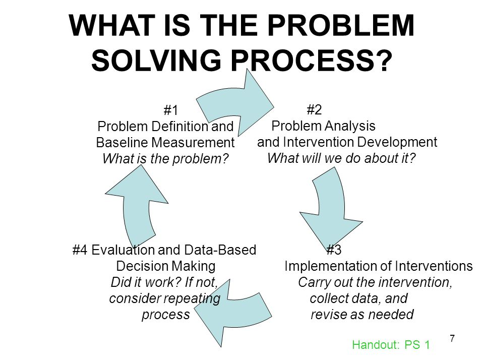 7 WHAT IS THE PROBLEM SOLVING PROCESS? #2 Problem Analysis and Intervention Development What will we do about it? #3 Implementation of Interventions C