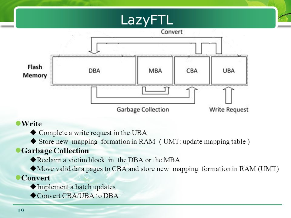 LazyFTL 19 Write  Complete a write request in the UBA  Store new mapping formation in RAM ( UMT: update mapping table ) Garbage Collection  Reclaim