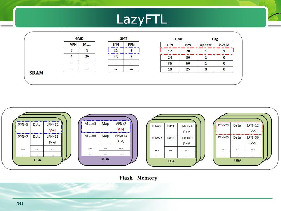 20 LazyFTL