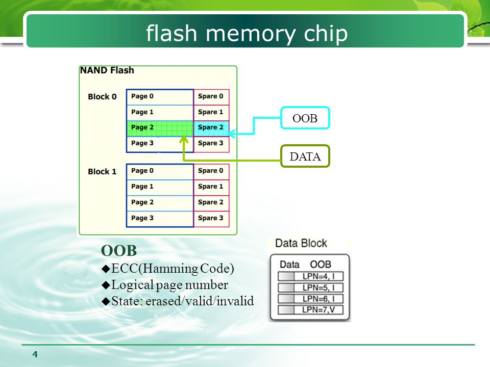 25 Wear Leveling Introduction  Any one part of flash memory can only withstand a limited number of erase-write cycles  Localities of data access inevitably degrade wear evenness in flash Some definitions  Hot data block and cold data block (access frequency)  Old block and young block (erase counts) Basic principle  Prevent old blocks from being erased(cool down)  Start erasing young blocks actively(heat up)