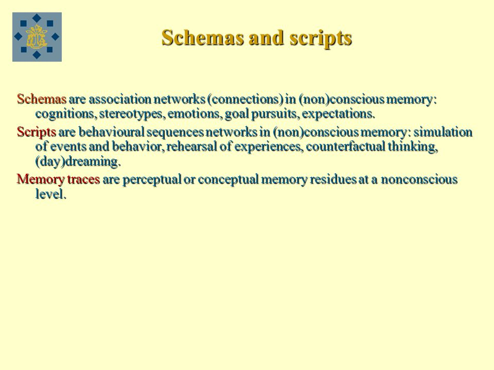 Schemas and scripts Schemas are association networks (connections) in (non)conscious memory: cognitions, stereotypes, emotions, goal pursuits, expectations.