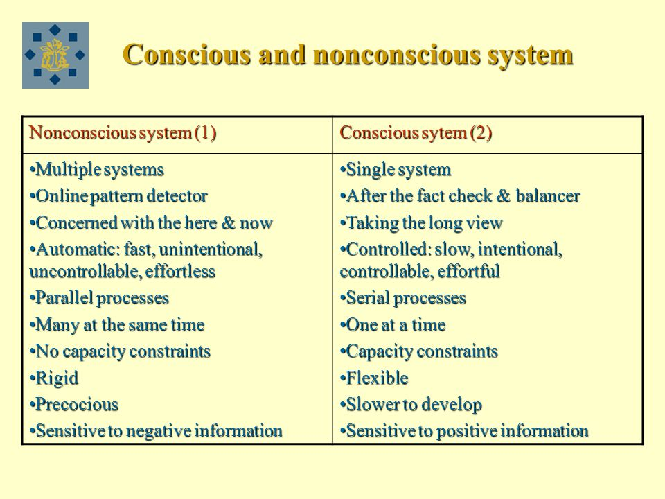 Conscious and nonconscious system Nonconscious system (1) Conscious sytem (2) Multiple systemsMultiple systems Online pattern detectorOnline pattern detector Concerned with the here & nowConcerned with the here & now Automatic: fast, unintentional, uncontrollable, effortlessAutomatic: fast, unintentional, uncontrollable, effortless Parallel processesParallel processes Many at the same timeMany at the same time No capacity constraintsNo capacity constraints RigidRigid PrecociousPrecocious Sensitive to negative informationSensitive to negative information Single systemSingle system After the fact check & balancerAfter the fact check & balancer Taking the long viewTaking the long view Controlled: slow, intentional, controllable, effortfulControlled: slow, intentional, controllable, effortful Serial processesSerial processes One at a timeOne at a time Capacity constraintsCapacity constraints FlexibleFlexible Slower to developSlower to develop Sensitive to positive informationSensitive to positive information