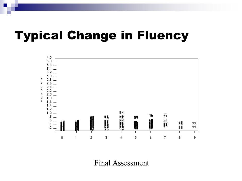 Typical Change in Fluency Addition Pretest