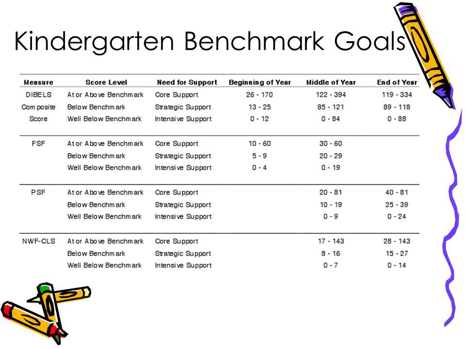 Kindergarten Benchmark Goals