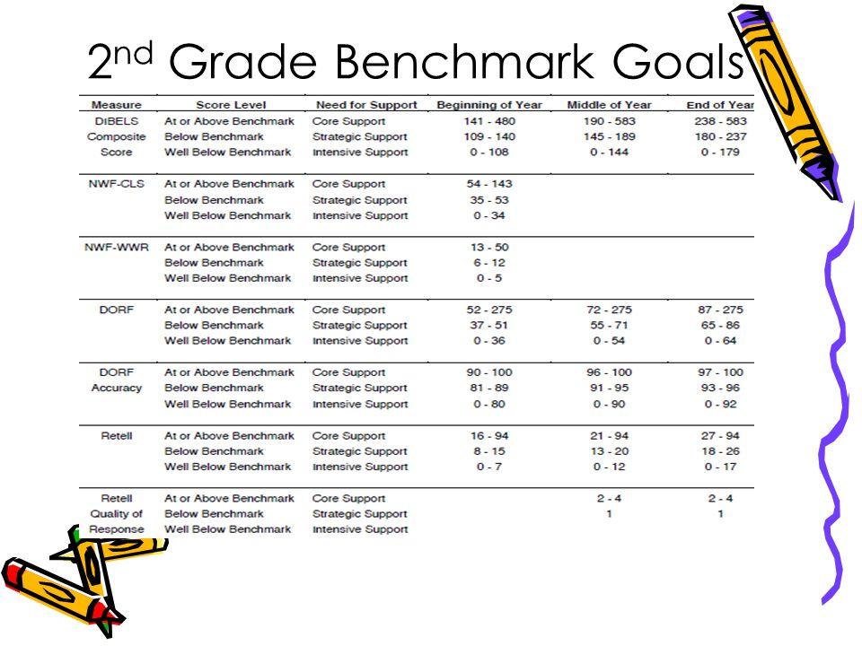 2 nd Grade Benchmark Goals