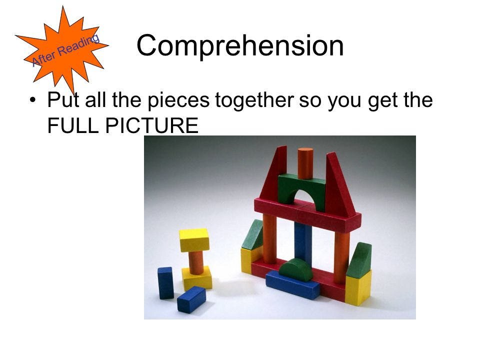 Comprehension Put all the pieces together so you get the FULL PICTURE After Reading