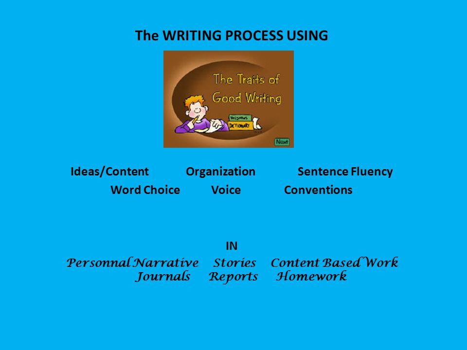 The WRITING PROCESS USING Ideas/Content Organization Sentence Fluency Word Choice Voice Conventions IN Personnal Narrative Stories Content Based Work Journals Reports Homework