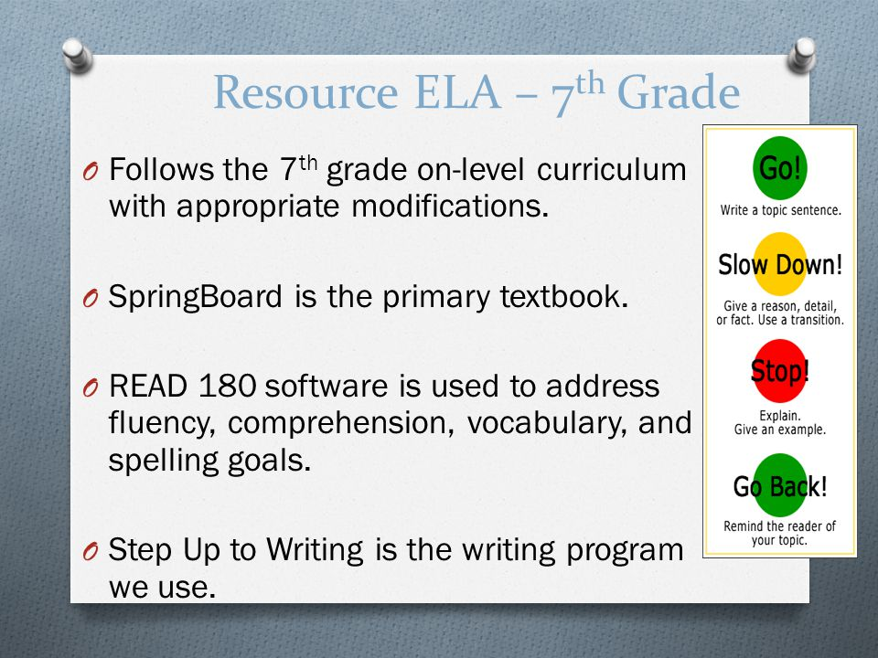 Curriculum springboard.collegeboard.org In our 100 minute Language Arts block, we will use SpringBoard, an interactive consumable textbook, to become better readers, writers, listeners, speakers, and thinkers.
