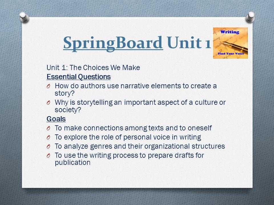 SpringBoard Unit 2 Unit 2: What Influences My Choices.