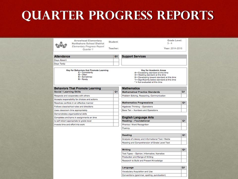 Quarter Progress Reports