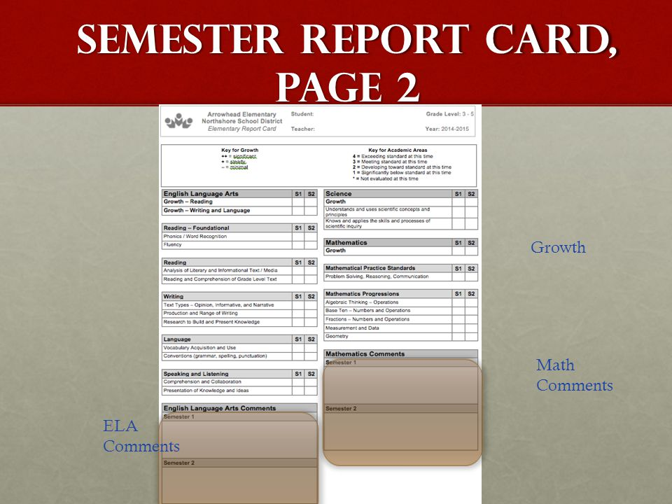 Semester Report Card, page 2 ELA Comments Math Comments Growth
