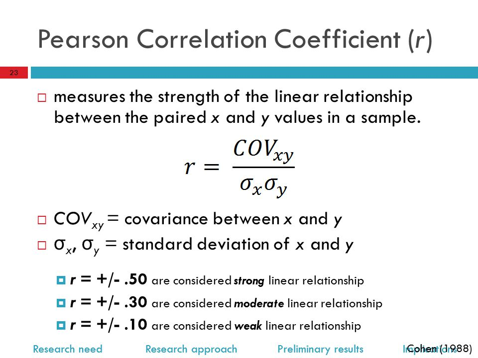 Research need Research approach Preliminary results Implications Pearson Correlation Coefficient (r)  measures the strength of the linear relationship between the paired x and y values in a sample.